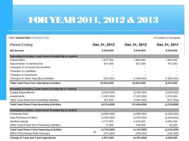 Cash Flow Statement Example Cash Flow Statement Example Template - statement of cash flows template