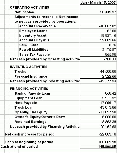 Cash Flow Statement Form Cash Flow Statement Template For Excel - statement of cash flows template