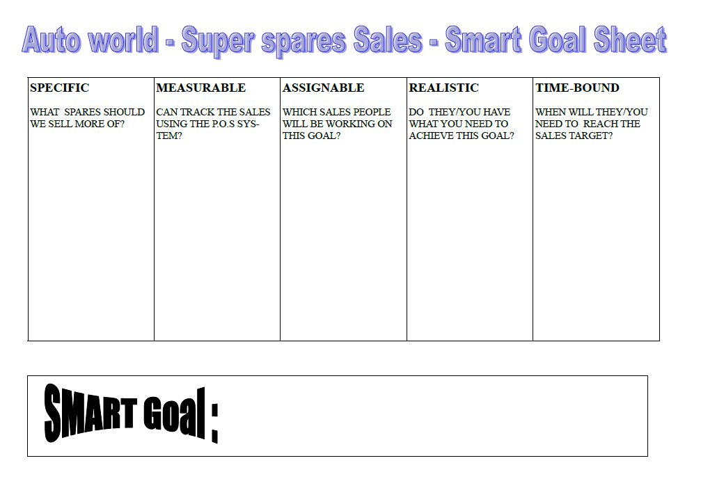 Example Of Smart Goals Smart Goals Example Articles Pinterest - smart goals template