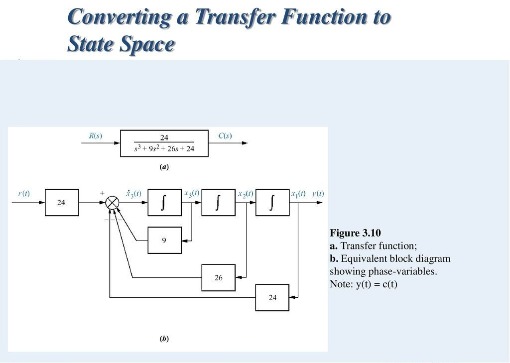 block diagram from state space converting a transfer function to state space transfer function  transfer function to state space