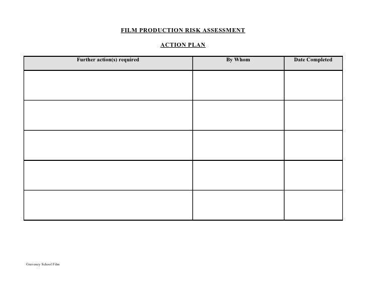 Risk Assessment Form 25+ sample risk assessment forms free - health risk assessment template