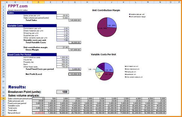 Excel Break Even Analysis Template Break Even Analysis Template
