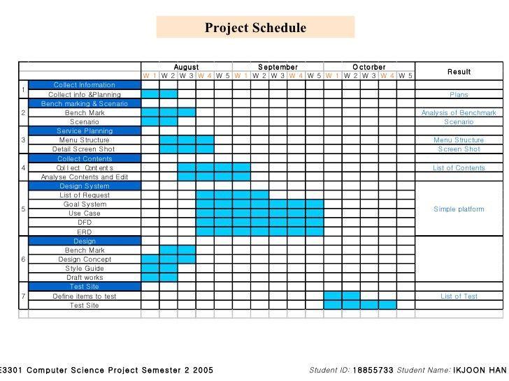Project Schedule Sample Schedule Template, Project Schedule - project plan example