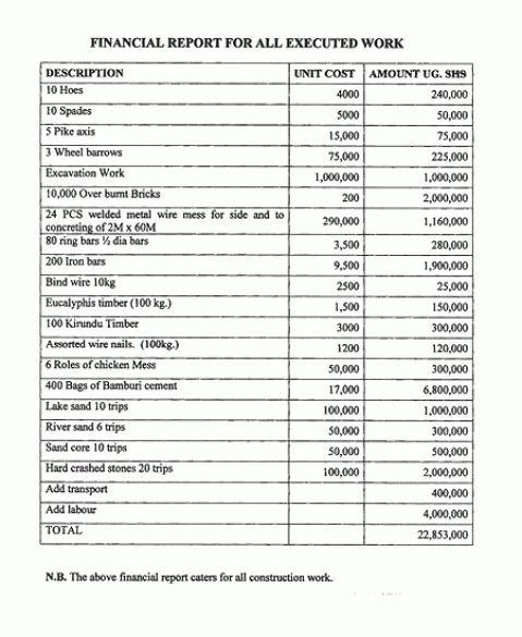 Doc#585550 Financial Report Template Word u2013 Financial Report - monthly financial report sample