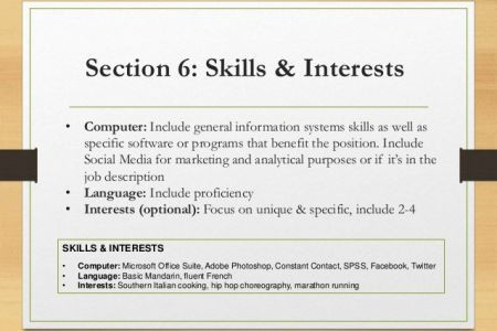 list of interests to put on a resumes