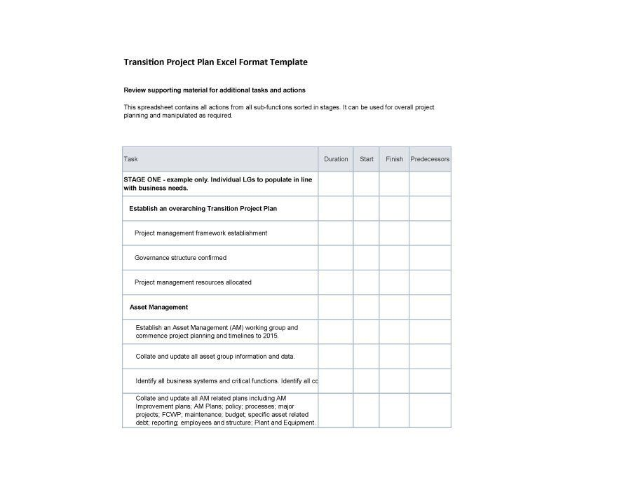 Work Improvement Plan Template 40 Performance Improvement Plan - transition plan template