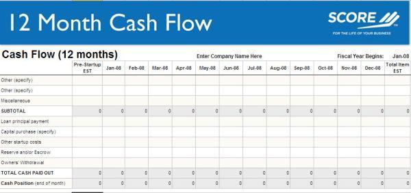 Cash Flow Template Cash Flow Statement Template For Excel - statement of cash flows template