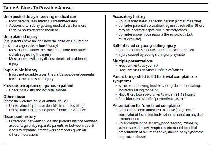 Nursing Physical Assessment Example Sample Nursing Assessment - physical exam template