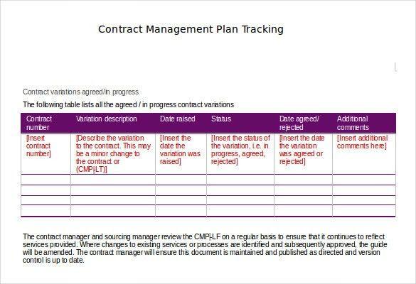 Change Management Template Free Change Management Plan Download - management review template