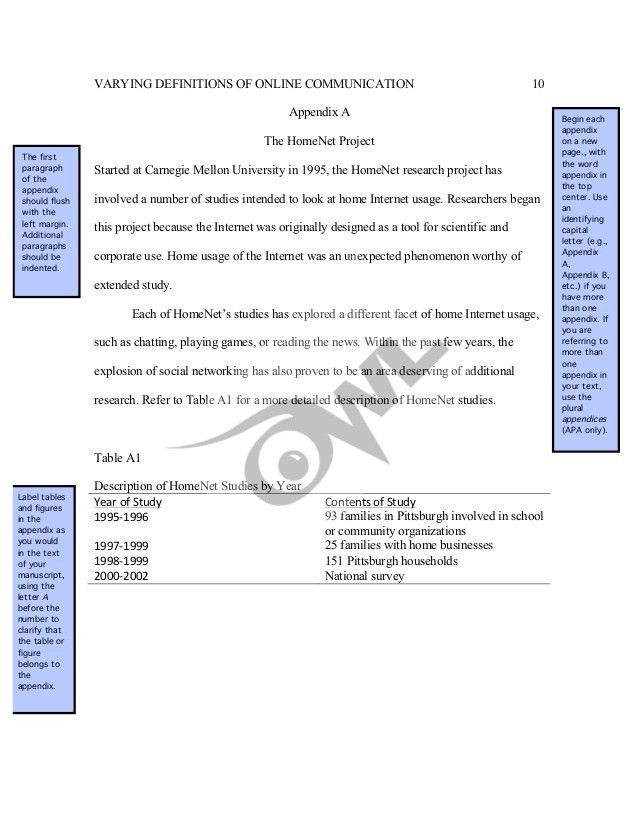Apa style research papers example of format and outline - sample staff paper