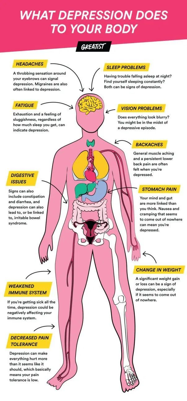 Physical Symptoms of Depression: How to Get Relief
