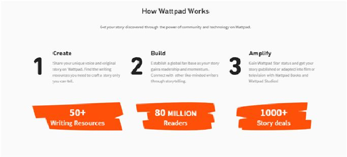 wattpad book publish and paid stories