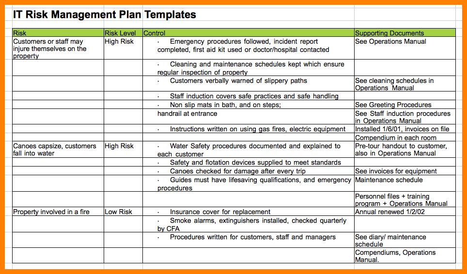 Risk Management Plan Example Template Risk Management Plan Free - fall protection plan template