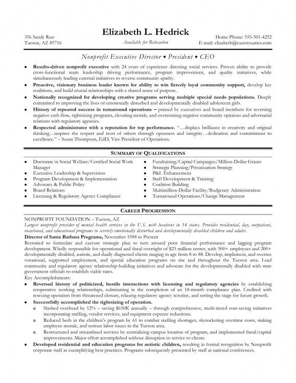... Capital Campaign Director Cover Letter Node494 Cvresumecloud   Alumni  Director Cover Letter ...