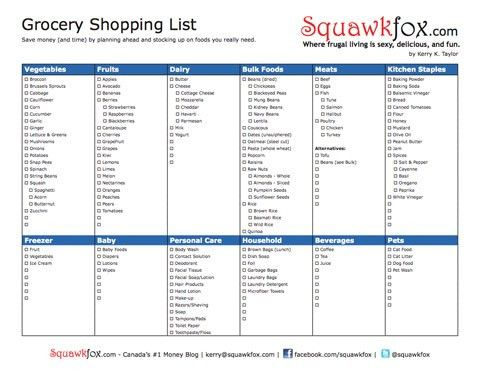 grocery list format