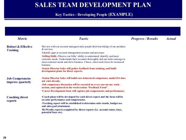 Sales Management Plan Template Free Action Plan Templates - sales plan templates