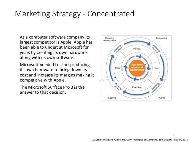 microsoft strategic plan resume-templatepaasprovider - microsoft strategic plan