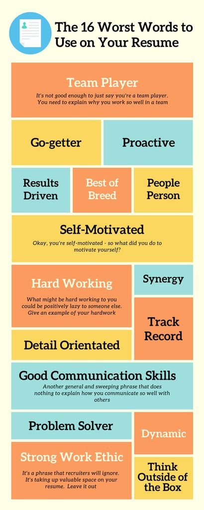 Powerful Resume Skill Phrases] Beautiful Powerful Resume Skill ...