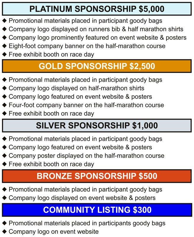 Sponsorship Proposals For Events Sponsorship Proposal, Sample - athlete sponsorship proposal template