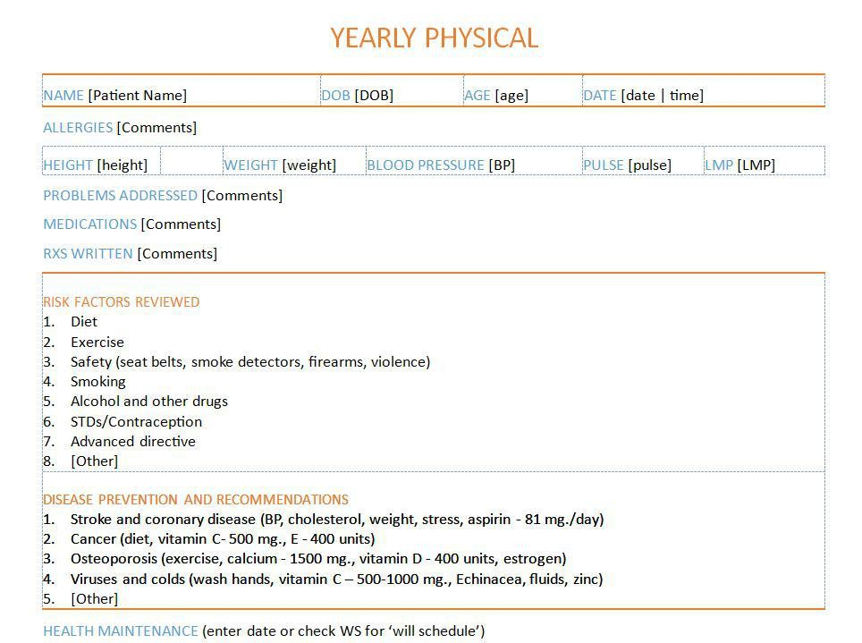 Physical Exam Template Classical Medical History And Physical - physical exam form