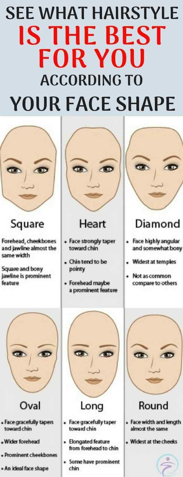 See What Hairstyle Is The Best For You According To Your Face Shape | YOUR HEALTHS