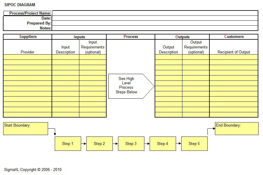 T Chart Templates T Chart Template 13 Free Sample Example Format - raci chart template