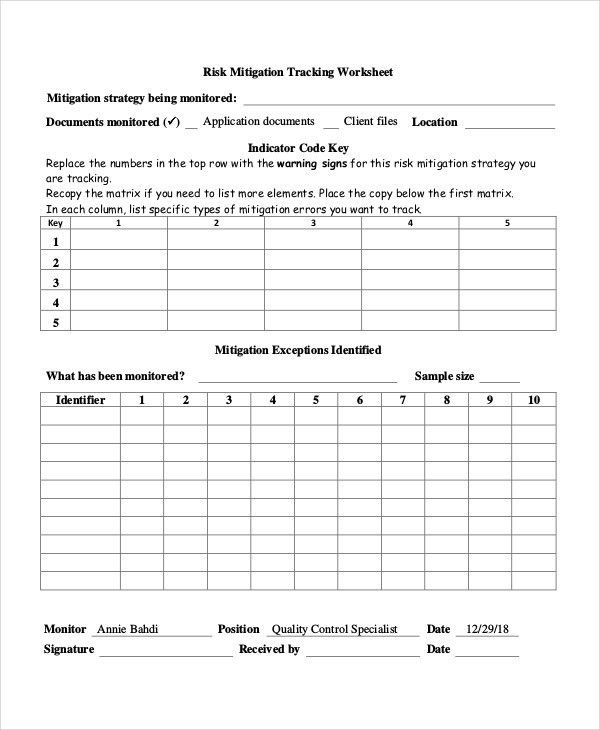 Risk And Mitigation Template The Smart Risk Mitigation Plan, Risk - risk management plan template