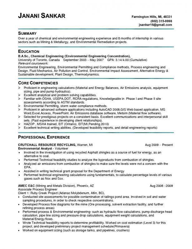 Resume Canada Format Canada Resume Format Canadian Style Resume - Cv resume canada