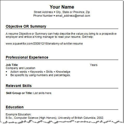 Consulting Cover Letter Keywords | Cover Letter