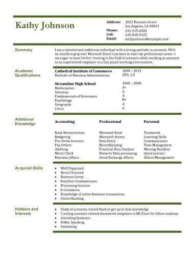 Graduate student resume example sample - resume examples for graduate students
