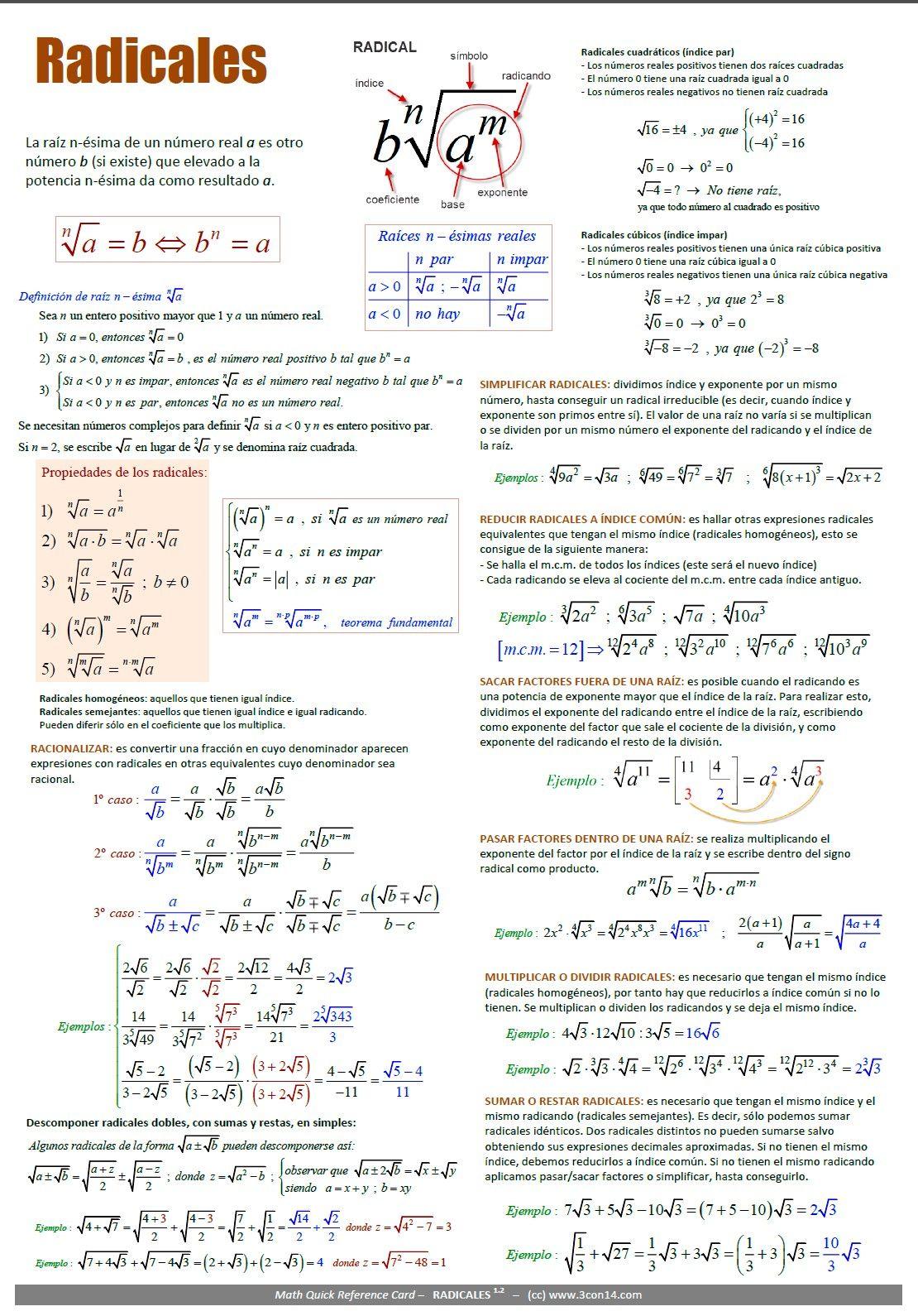 Calculas Math Ged Worksheet