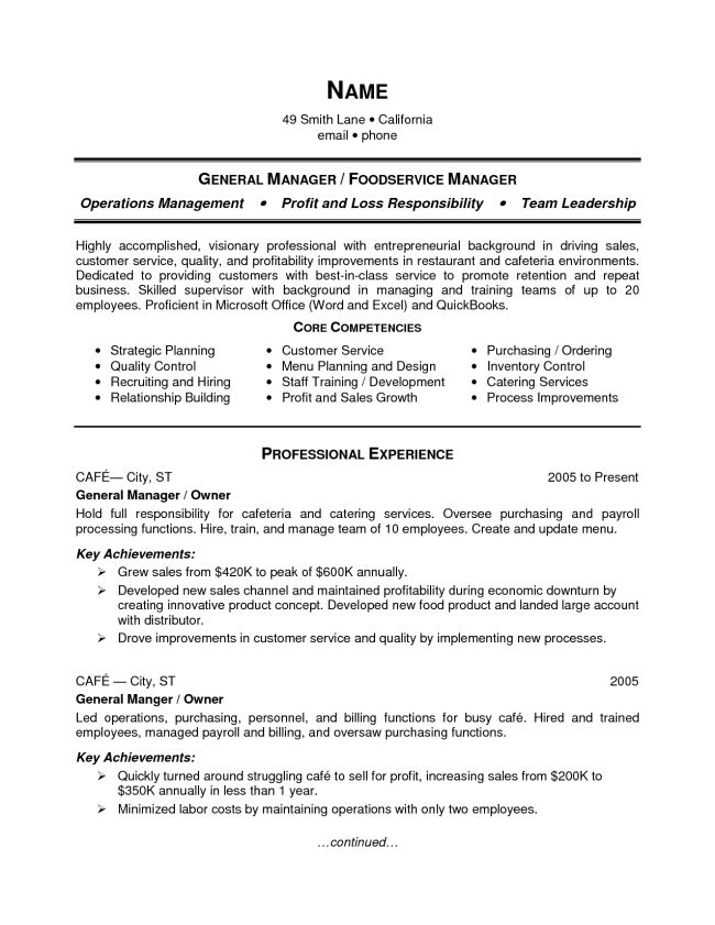 Cafe Manager Sample Resume Professional Cafe Manager Templates To