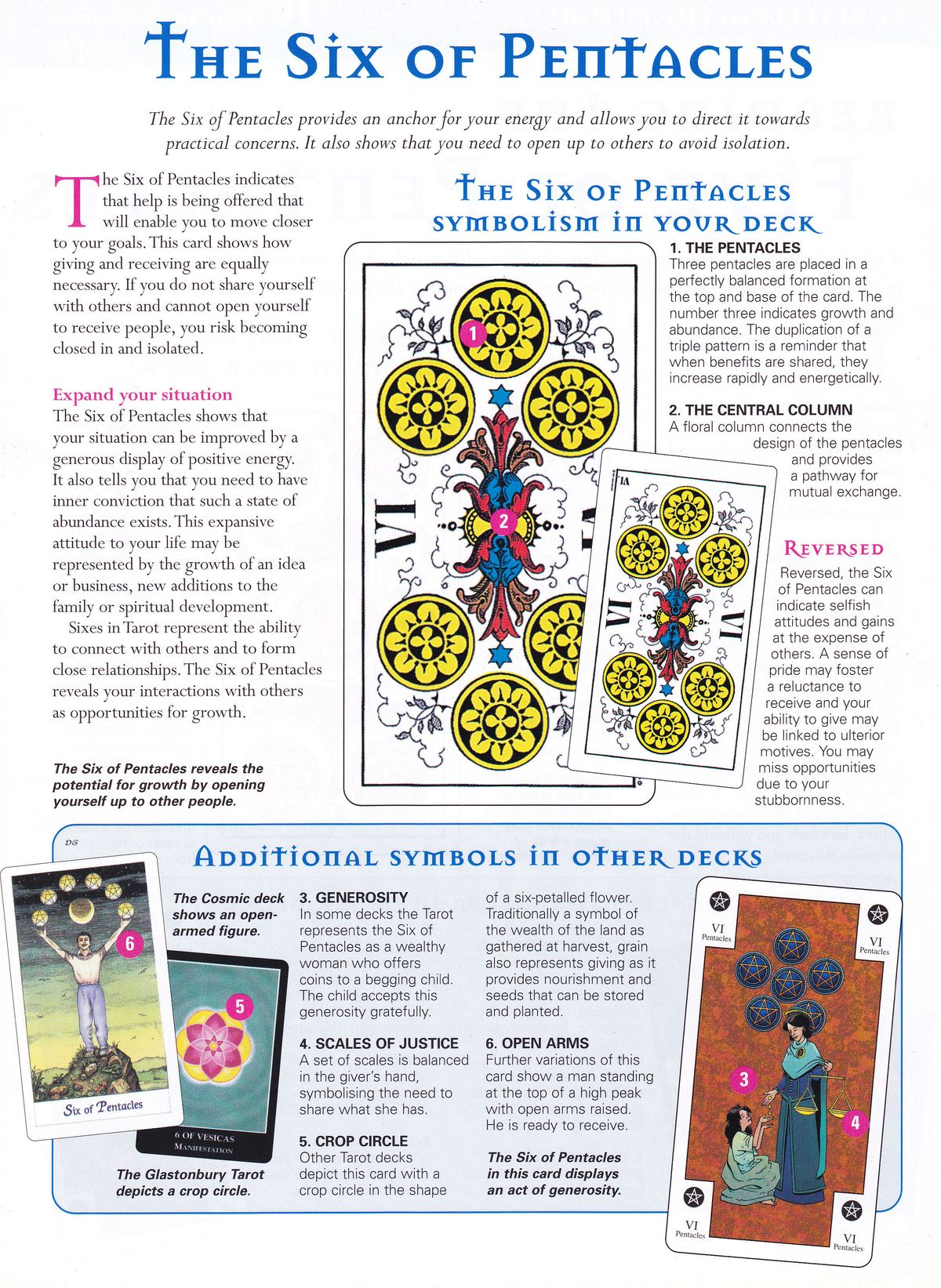 The Pentacles Suit Tarot Cards Meanings In Readings: 1000+ Images About Six Of Pentacles On Pinterest