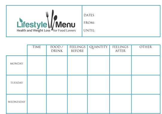 food diary template free | cvresume.unicloud.pl