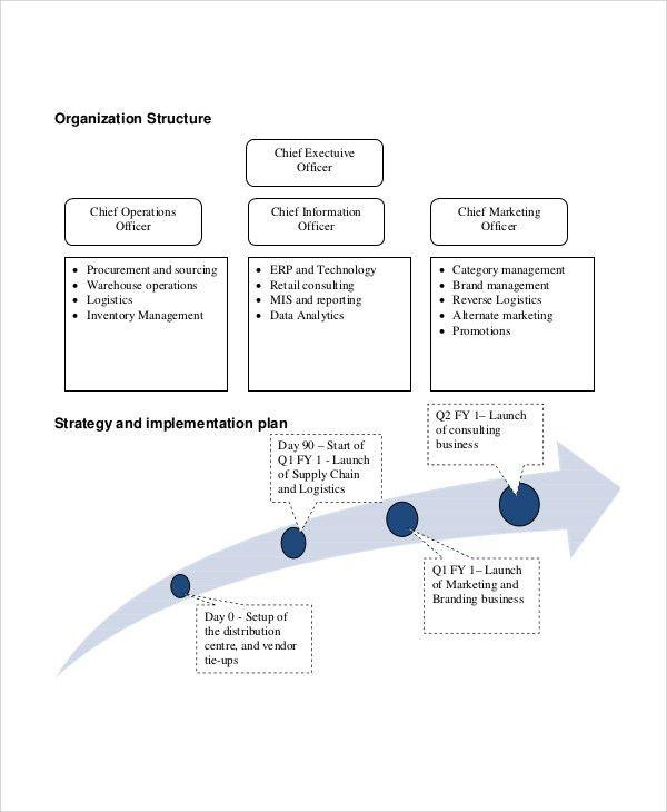 Word Business Plan Template Business Plan Templates 33 Examples - retail business plan template