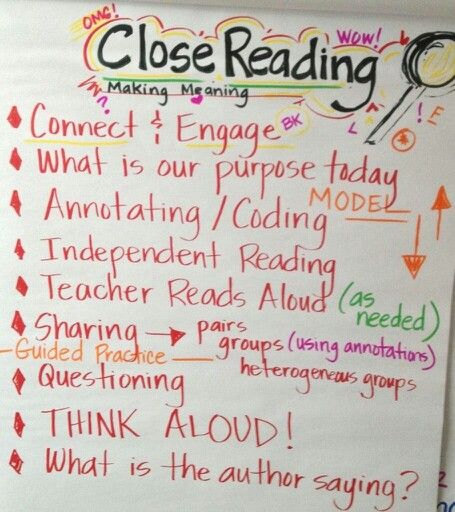 Common core writing anchor charts in spanish