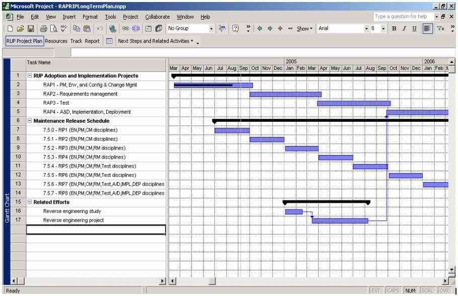 implementation plan template efficiencyexperts - release plan template