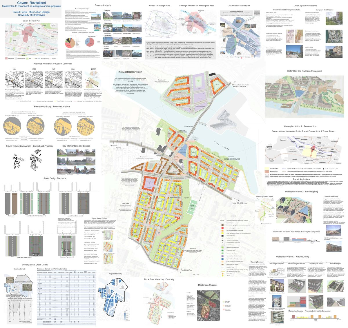 Site Map Diagram: Site Map, Maps And Colors On Pinterest