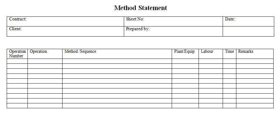 method statement template free node2004-resume-template