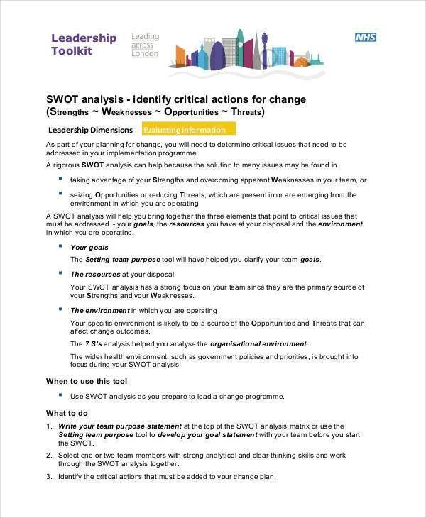 Swot Analysis Example Swot Analysis Examples Bplans, Swot - swot analysis example