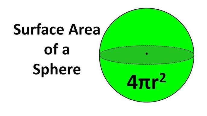 surface area of shapes
