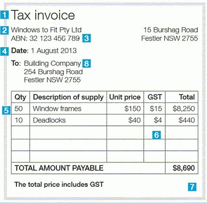 Abn Invoice Template Issuing Tax Invoices Australian Taxation - australian invoice template