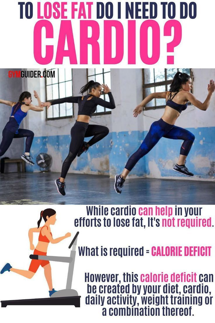 Sculpt Your Body With This 7 Minute Cardio Fat Burning Sizzling Workout - GymGuider.com