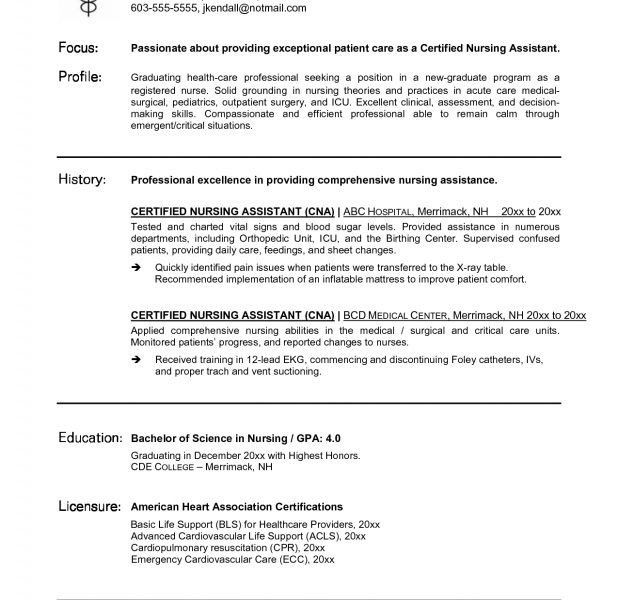 Cna Objective Resume Sample Unforgettable Nursing