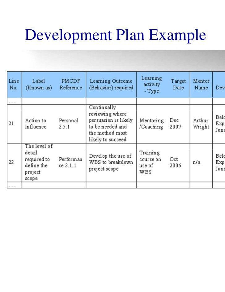 how to write a career plan template - career development plan example httpsimagestemplatenetwp
