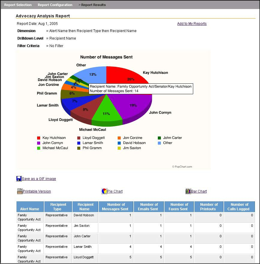 Analysis Report Sample Data Analysis Report Templates 5 Free Pdf - analysis report template
