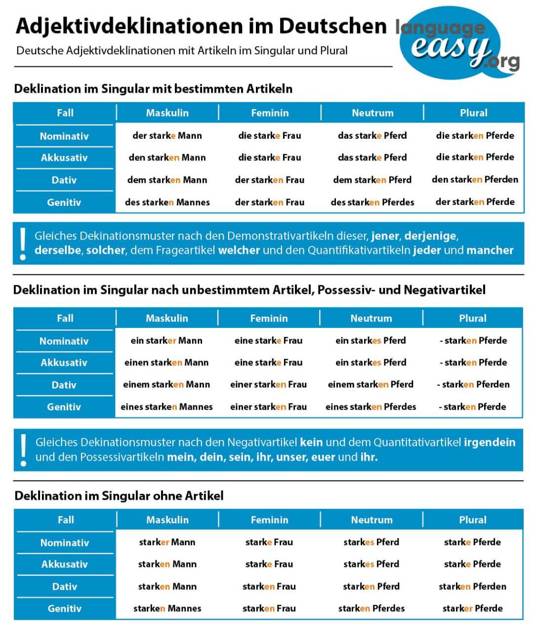Language Easy.org languageeasy   Profile   Pinterest