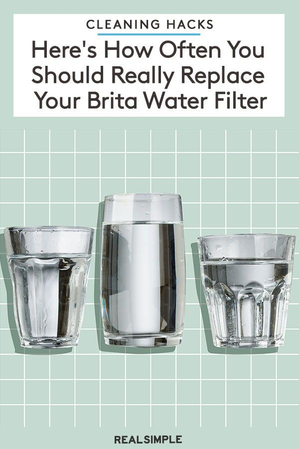 Here's How Often You Should Really Replace Your Brita Water Filter