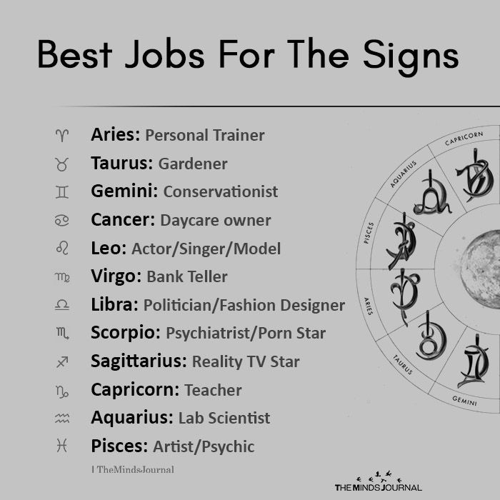 Best Jobs For The Signs