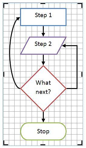 Flowchart Template Microsoft Word Process Flow Chart Template - flow chart word template